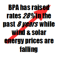 power bill bpa raise rates